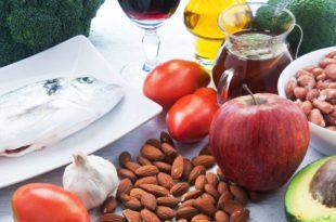 мочегонные продукты для похудения